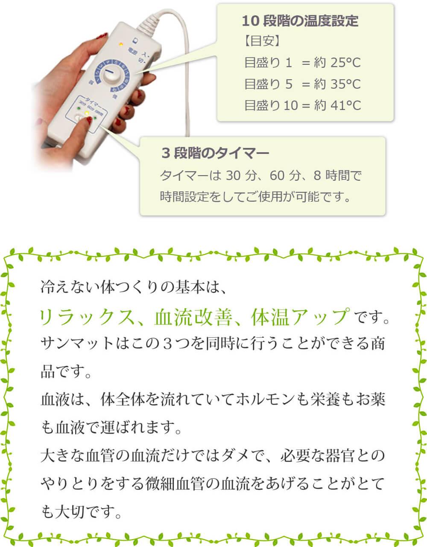 サンマット紹介5